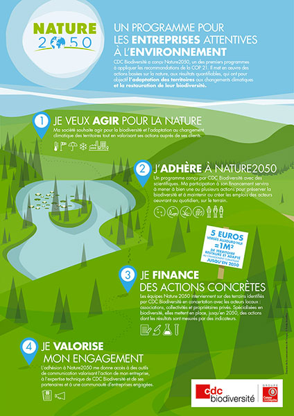 Infographie-Nature2050-600